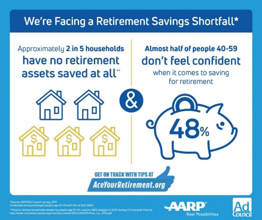 Help improve your retirement confidence today!